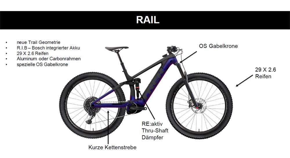 Trek Rail 2020